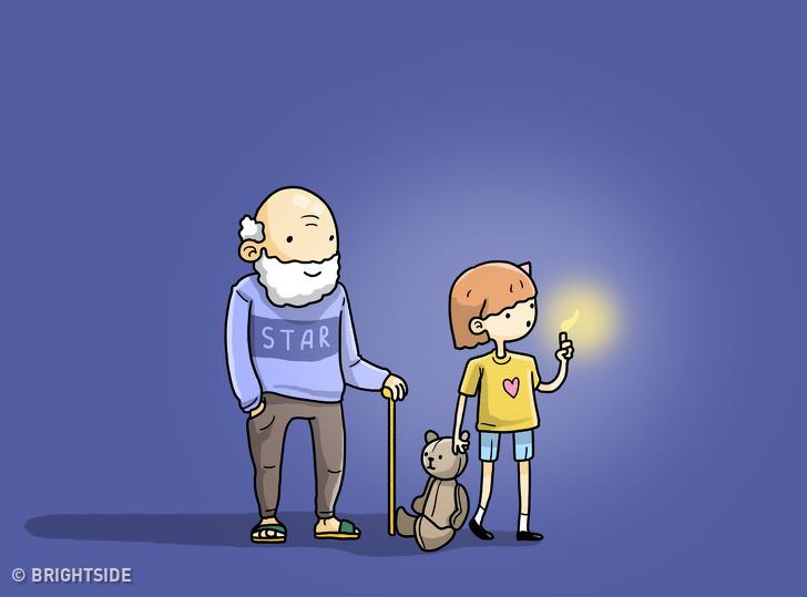معمای شمع و پیرمرد در حال مرگ