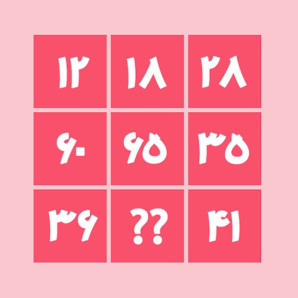 تست هوش منطقی اعداد | عدد مجهول را پیدا کنید